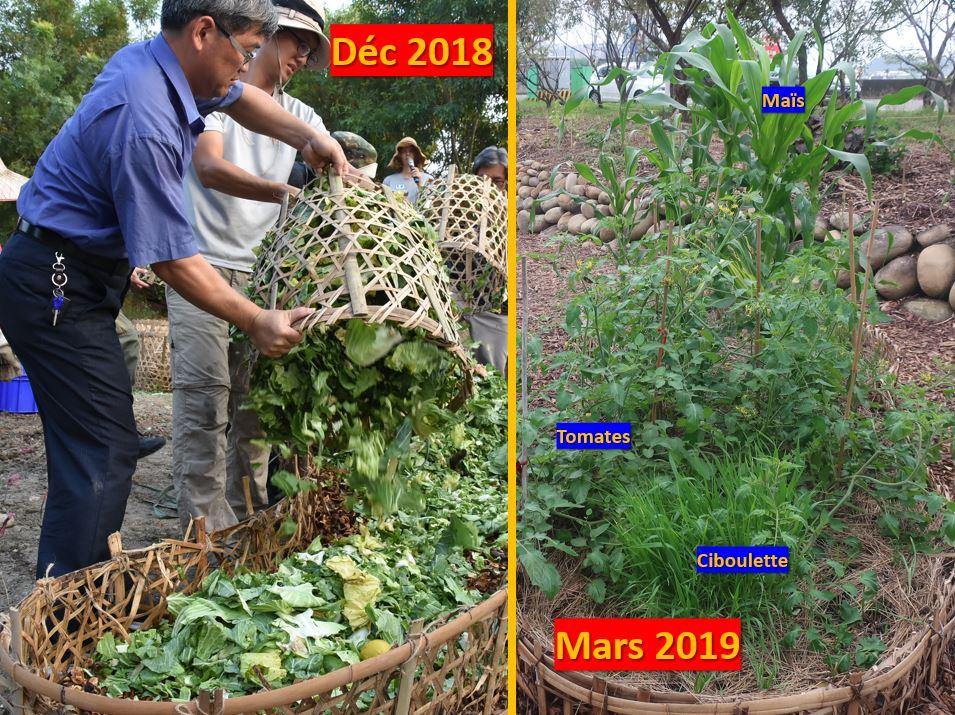 Fabrication de sol nourricier à partir des déchets de la ville de Zhubei